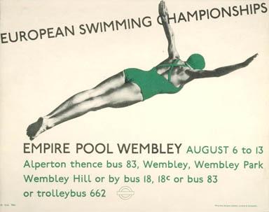 SwimmingChampionships